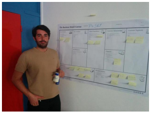 Le Business Canvas